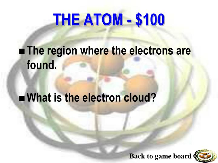 The region where the electrons are found.