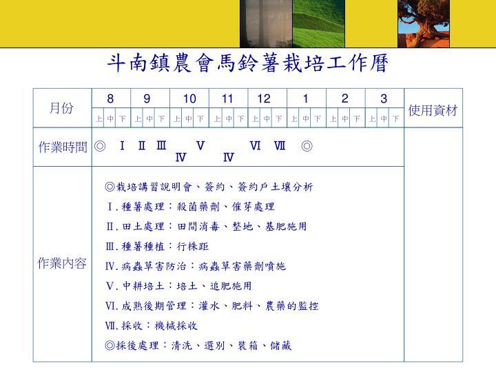 斗南鎮農會馬鈴薯栽培工作曆