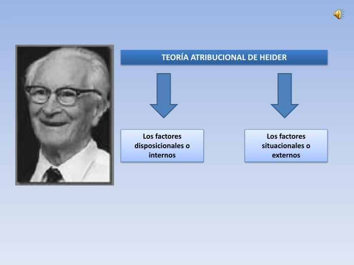 TEORÍA ATRIBUCIONAL DE HEIDER