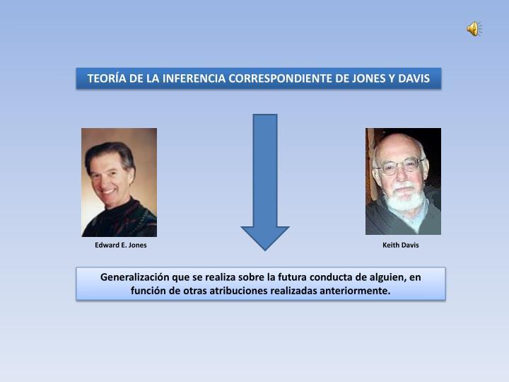 TEORÍA DE LA INFERENCIA CORRESPONDIENTE DE JONES Y DAVIS