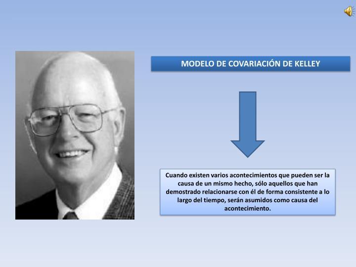 MODELO DE COVARIACIÓN DE KELLEY