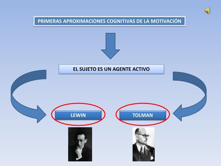 PRIMERAS APROXIMACIONES COGNITIVAS DE LA MOTIVACIÓN