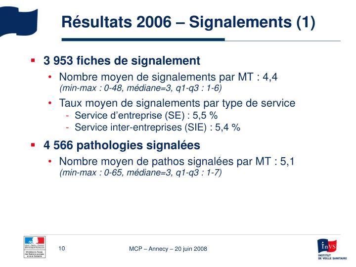 Résultats 2006 – Signalements (1)