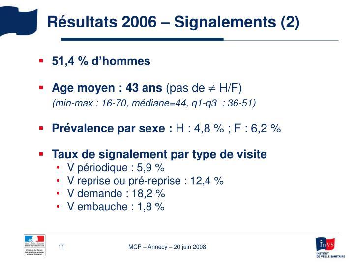 Résultats 2006 – Signalements (2)