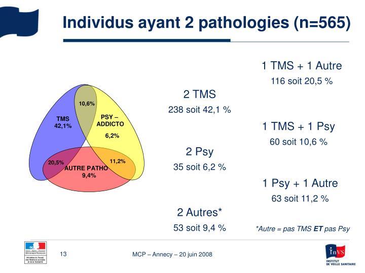Individus ayant 2 pathologies (n=565)