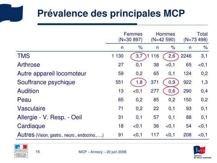 Prévalence des principales MCP