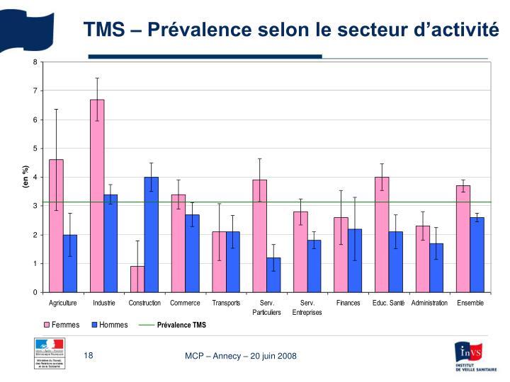 TMS – Prévalence selon le secteur d'activité