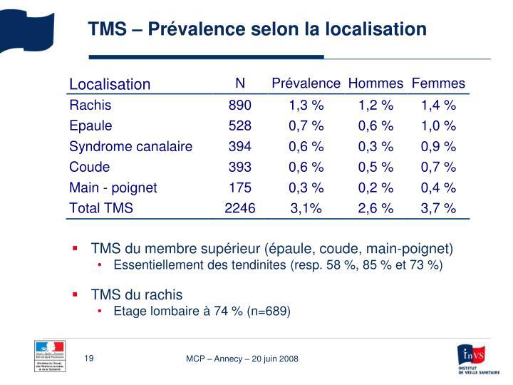 TMS – Prévalence selon la localisation