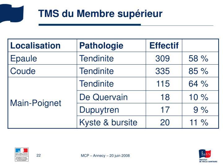 TMS du Membre supérieur