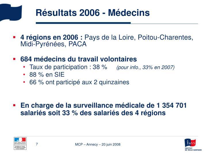 Résultats 2006 - Médecins