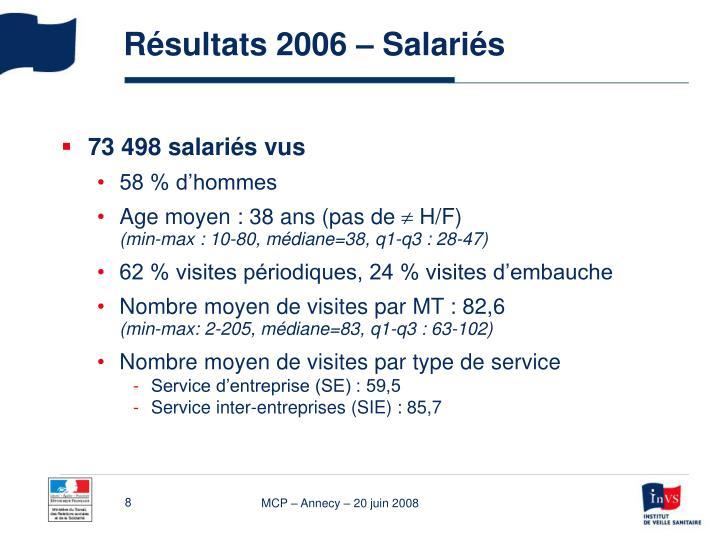Résultats 2006 – Salariés