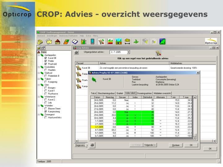 CROP: Advies - overzicht weersgegevens