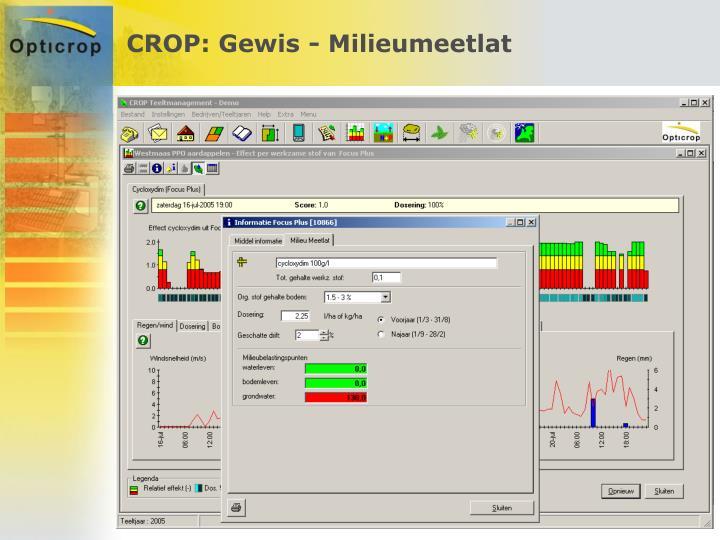 CROP: Gewis - Milieumeetlat