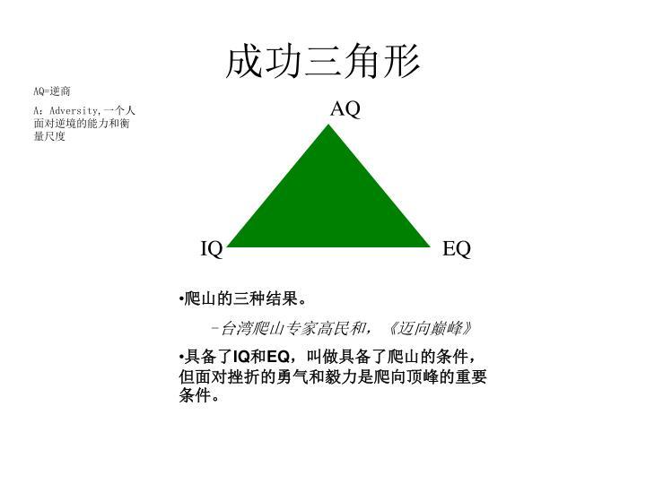 成功三角形