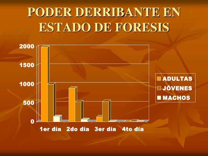 PODER DERRIBANTE EN ESTADO DE FORESIS