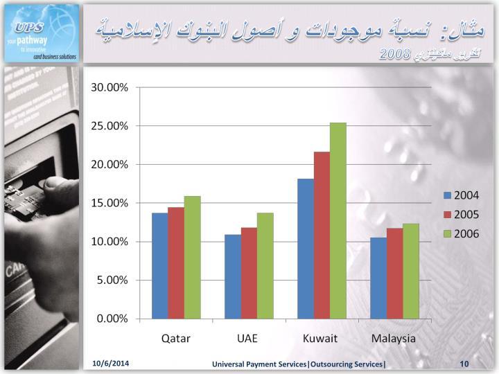 مثال:  نسبة موجودات و أصول البنوك الإسلامية