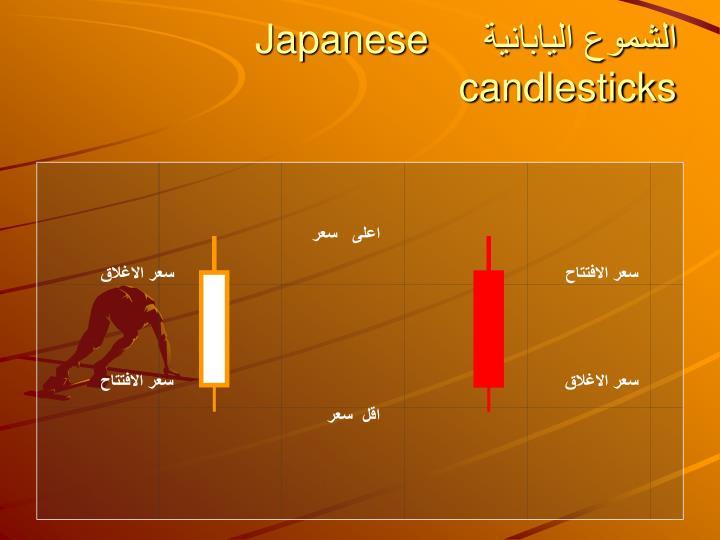 الشموع اليابانية