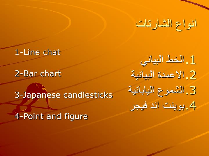 1-Line chat