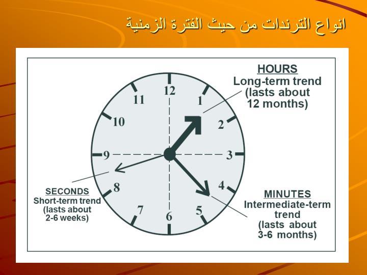انواع الترندات من حيث الفترة الزمنية