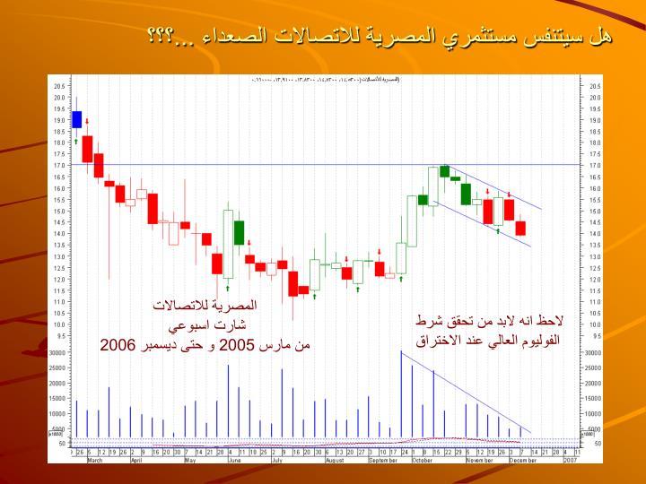 هل سيتنفس مستثمري المصرية للاتصالات الصعداء ...؟؟؟