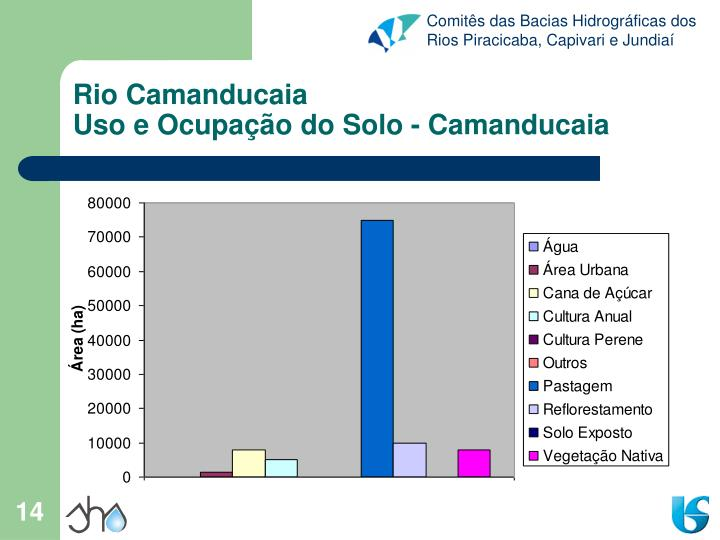 Rio Camanducaia