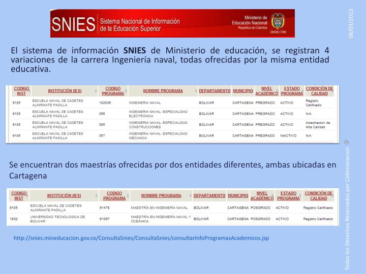 El sistema de información