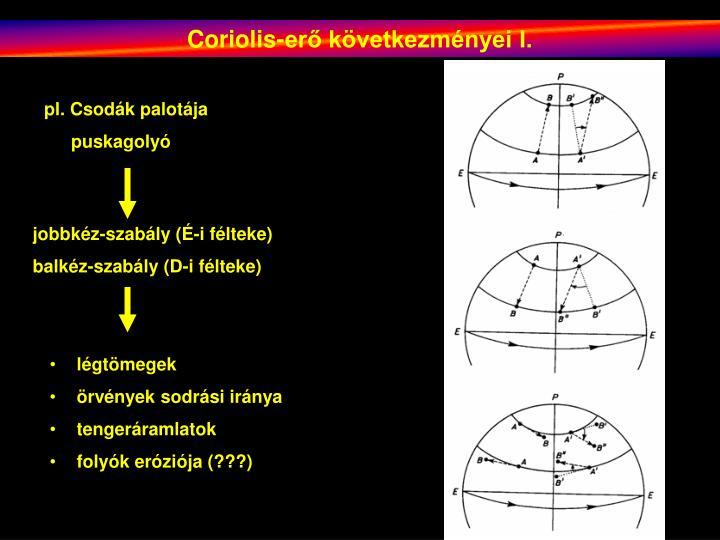 Coriolis-erő következményei I.
