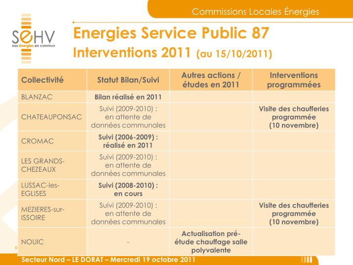Energies Service Public 87