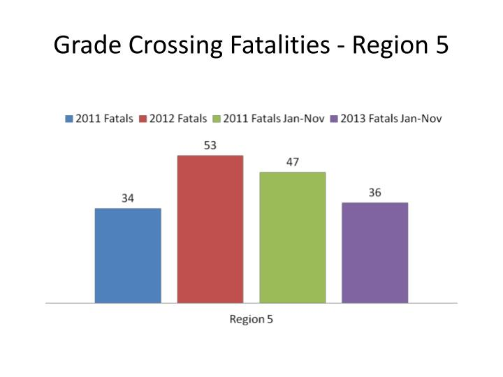 Grade Crossing Fatalities - Region 5