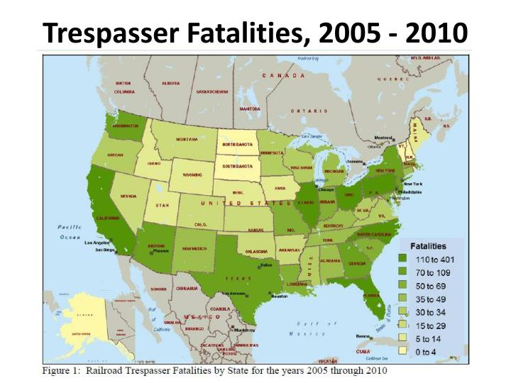 Trespasser Fatalities, 2005 - 2010