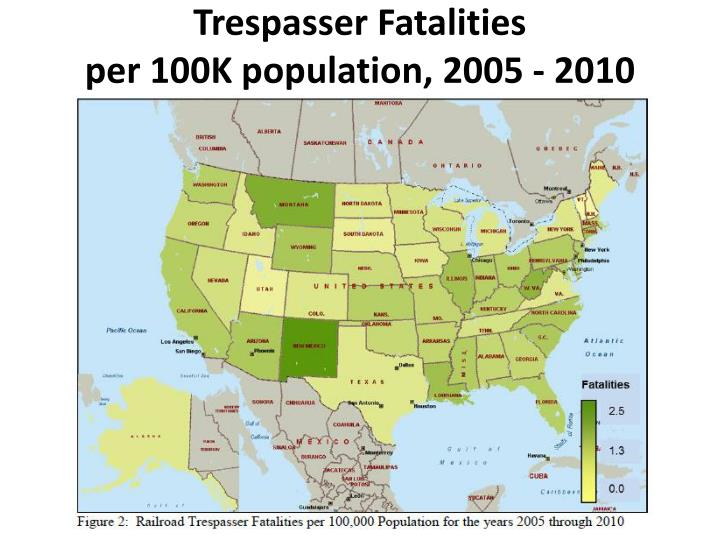 Trespasser Fatalities