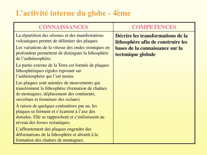 Lactivit interne du globe - 4me