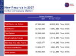 new records in 2007 in the derivatives market