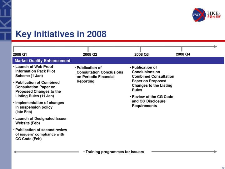 Key Initiatives in 2008