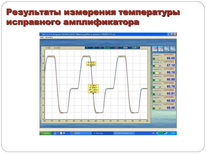 Результаты измерения температуры исправного