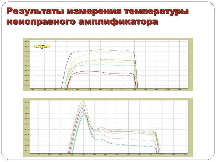 Результаты измерения температуры неисправного