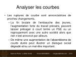 analyser les courbes