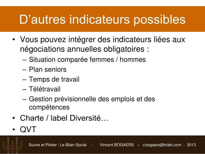 D'autres indicateurs possibles