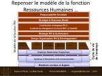repenser le mod le de la fonction ressources humaines
