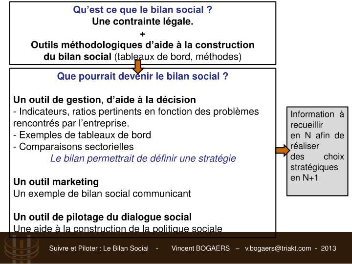 Qu'est ce que le bilan social ?