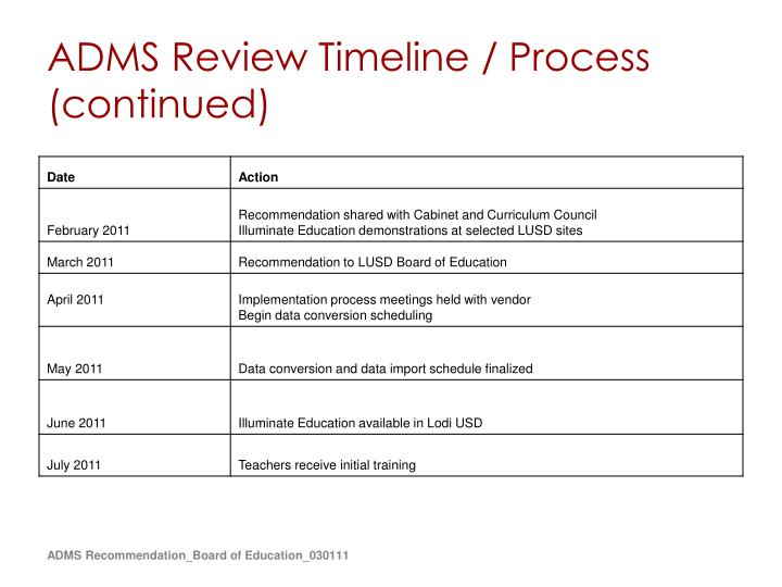 ADMS Review Timeline / Process