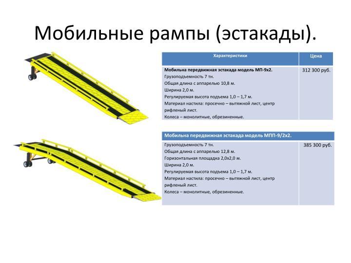 Мобильные рампы (эстакады).