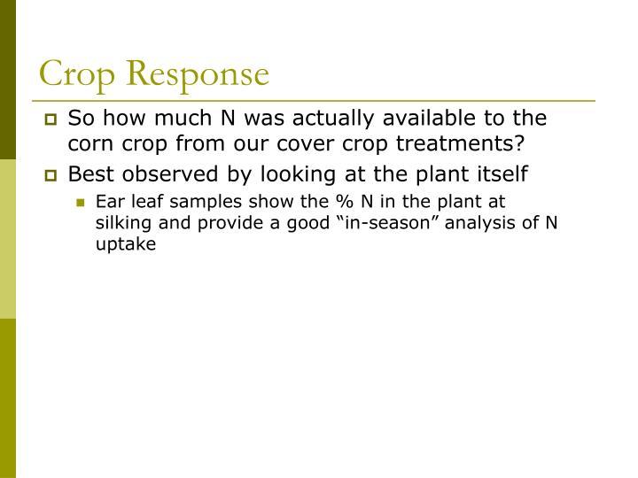 Crop Response