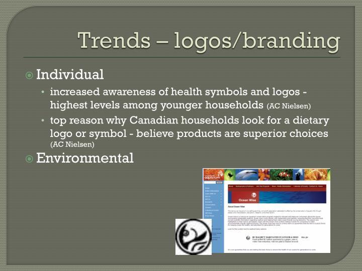 Trends – logos/branding