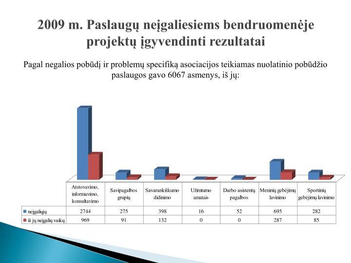 2009 m. Paslaugų neįgaliesiems bendruomenėje projektų įgyvendinti rezultatai