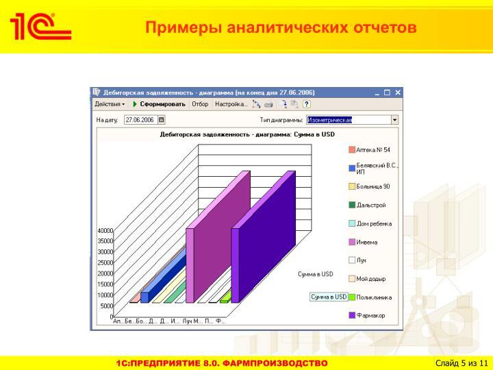 Примеры аналитических отчетов