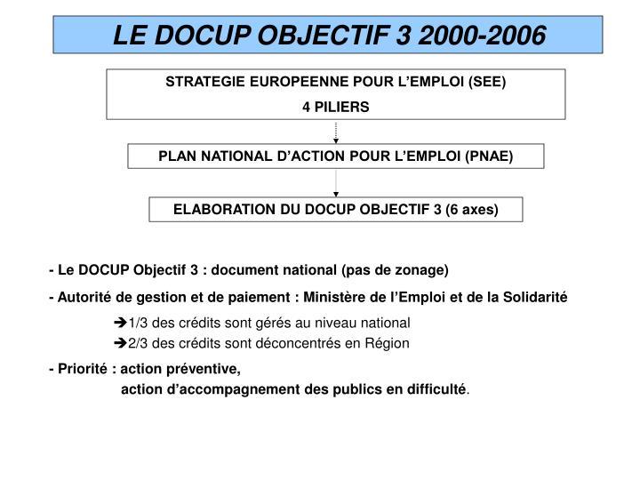 LE DOCUP OBJECTIF 3 2000-2006