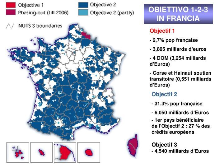 OBIETTIVO 1-2-3 IN FRANCIA