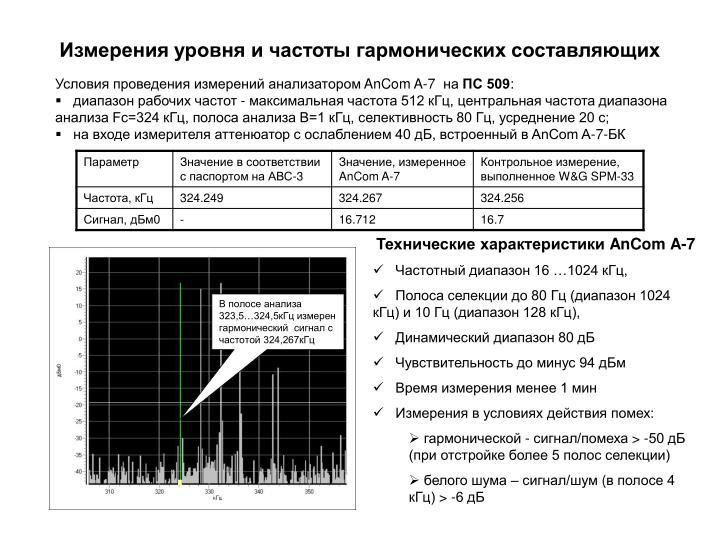 В полосе анализа 323,5…324,5кГц измерен гармонический  сигнал с частотой 324,267кГц