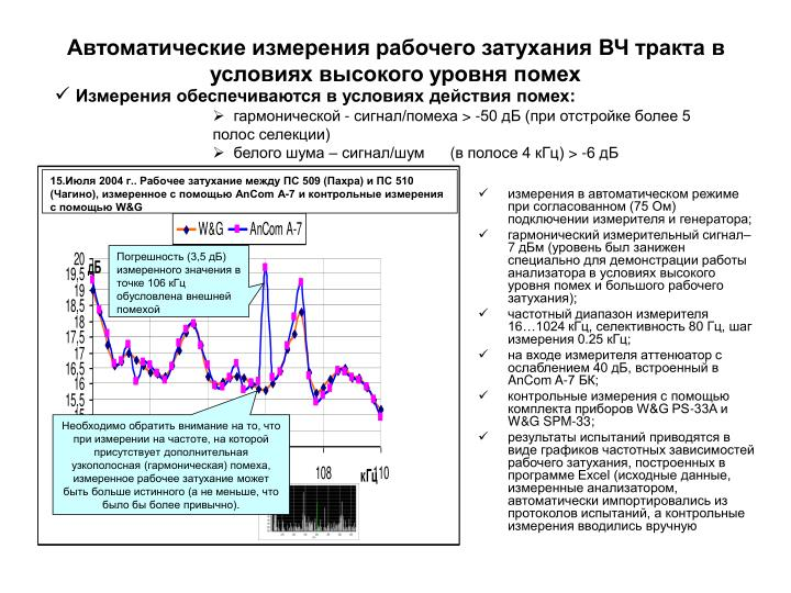 15.Июля 2004 г.. Рабочее затухание между ПС 509 (Пахра) и ПС 510 (Чагино), измеренное с помощью AnCom A-7 и контрольные измерения с помощью W&G